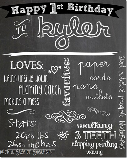 how to tell if a chalkboard is porous